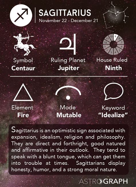 astrograph sagittarius zodiac sign learning astrology