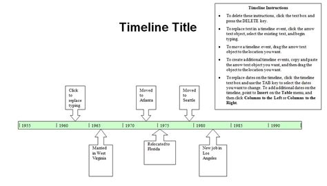 timeline template with pictures beth willis miller s back to the future rowboats