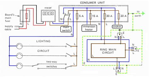 wiring diagram residential wiring diagrams and schematics residential electrical wiring