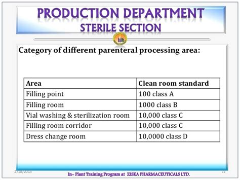 room classification in plant report at ziska pharmaceuticals ltd by waliullah