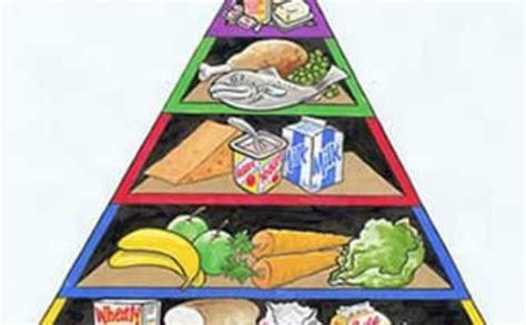 alimenti contengono proteine latte proteine