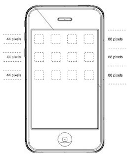 layout iphone 4 structuralized iphone screen layout