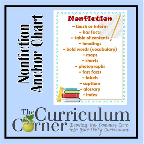 the of writing a non fiction book an easy guide to researching creating editing and self publishing your book become a writer today books nonfiction writing unit of study the curriculum corner 123