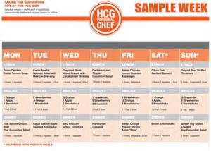 know your hcg diet chart