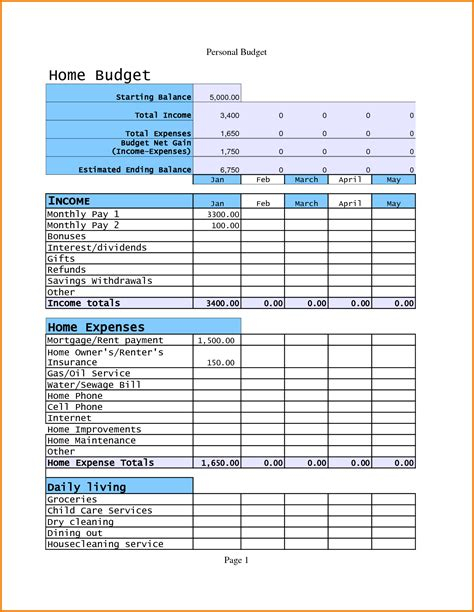 Exle Of Business Expenses Spreadsheet by Exles Of Business Budgets Spreadsheets Buff