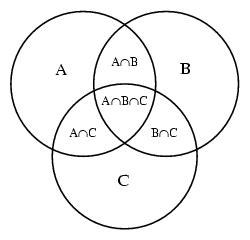 venn diagram formulas with 3 circles venndiagram tk