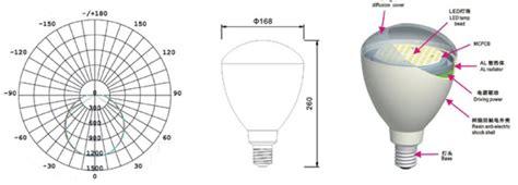 lade a led per capannoni industriali lade per capannoni industriali fari led per capannoni