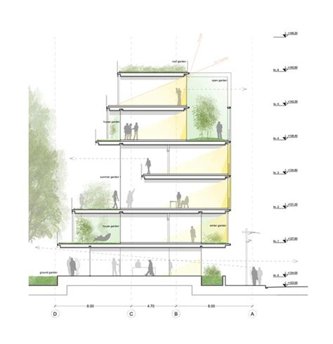 Sustainable House Plans milanofiori residential complex by obr open building