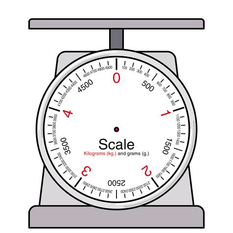 clip art weights and measures kilogram blank scale color