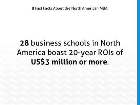 Top 20 In Usa For Mba by Slideshow 8 Fast Facts About American Mba Programs
