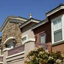 Mba Development In Las Vegas by Ovation Property Management Property Management