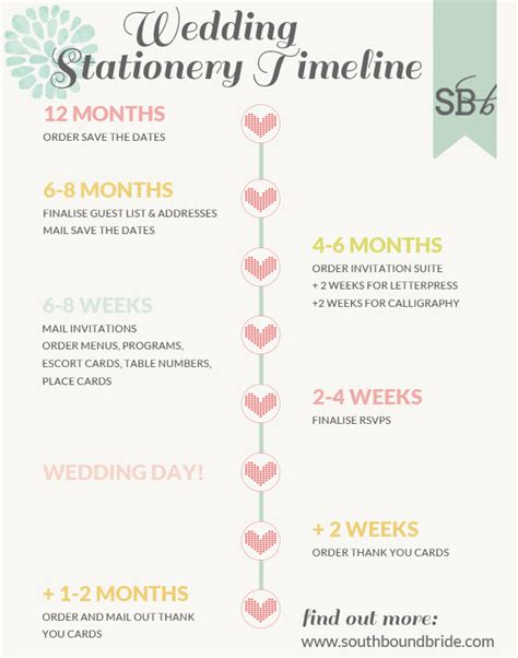 timeline for ordering wedding invitations wedding invitations stationery timeline