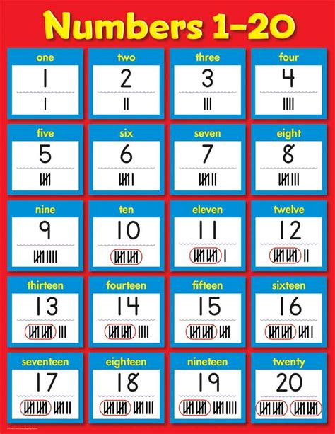 numbers 1 20 printable games printable number chart 1 20 activity shelter