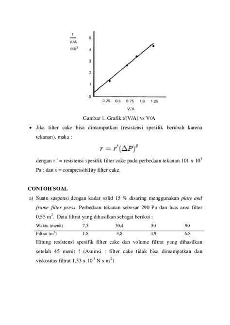 slope dan intersep itp uns semester 3 satuan operasi 2 pemisahan secara mekanik