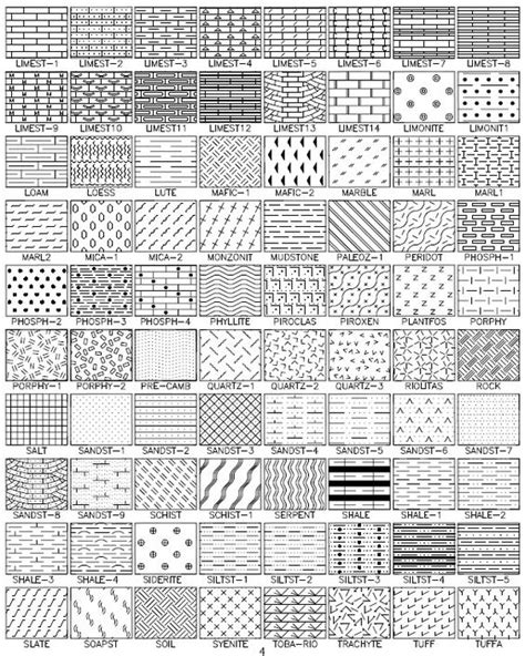 hatch pattern library 100 plus hatch patterns draf arch pinterest patterns