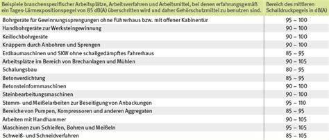 dezibel tabelle a 1 8 l 228 rm bg rci