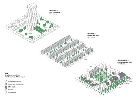 layout and density of building is dublin a low density city irishcycle com