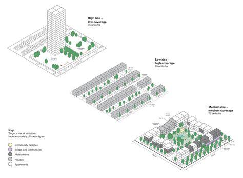 urban design definition pdf is dublin a low density city irishcycle com