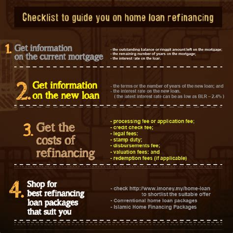 refinancing a house loan refinancing a house house plan 2017