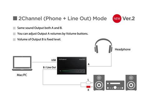 Usb Audio Mobil roland mobile ua usb audio interface