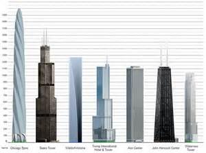 Trump Chicago Floor Plans chicago spire twists in wind designapplause