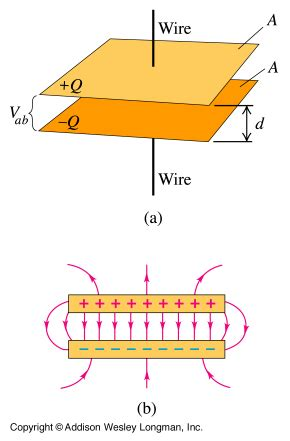 energy capacitor electric field electricity conservation of energy in a capacitor physics stack exchange