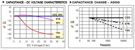capacitor x y rating capacitor dc voltage rating 28 images voltage rating of safety capacitors x y page 1