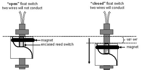 Wiring Diagram For Normally Open Float Switch Wiring Diagram
