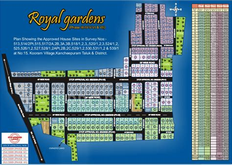 nri layout land price land royal gardens in kanchipuram chennai price