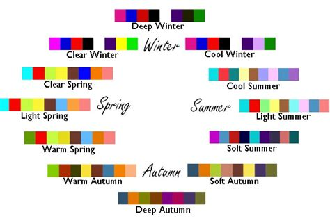 color draping seasons a fervent heart color me beautiful