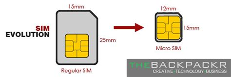 How To Convert Sim Card To Micro Sim Template by Regular Sim Card To Micro Sim Conversion Thebackpackr