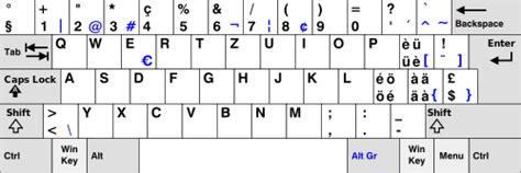 layout teclados wikipedia qwertz wikip 233 dia a enciclop 233 dia livre