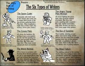 writer s alexei maxim russell the six types of writers