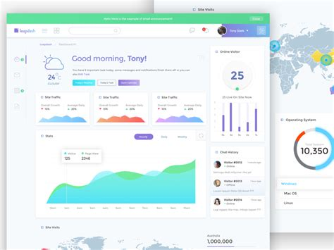 Dashboard Template Work In Progress By Bagus Fikri Dribbble Dribbble Work Dashboard Template