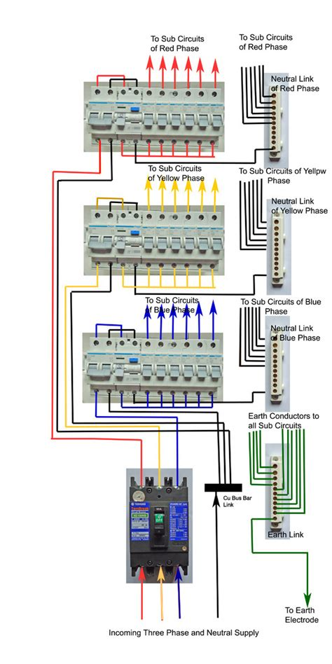 domestic wiring of 3 phase 63a distribution board