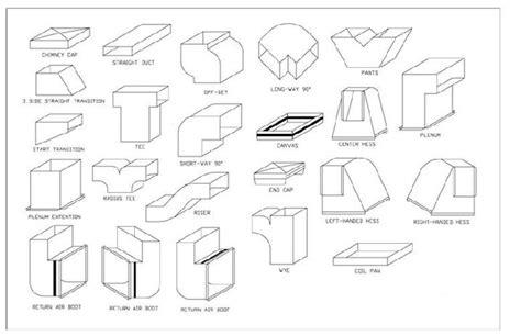 Sheet Metal Templates by Sheet Metal Html Autos Weblog