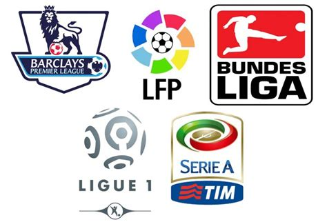 best football leagues comparing europe s top 5 leagues which is currently the