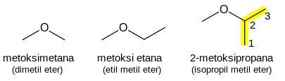 gambar etil format chemistry gugus fungsional