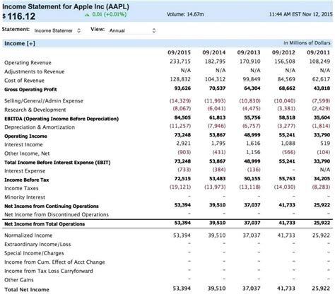us gaap financial statements template gaap financial statement templates and gaap financial