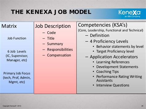 Executive Assistant Competencies by Get Ready For 2014 Solve The Talent Management Equation With Co