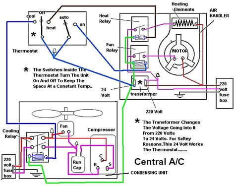 split air con wiring diagram wiring automotive wiring