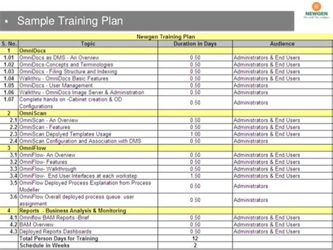 end user training plan template image collections