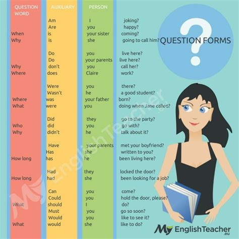 how to ask a question in english huzzah mates how to form questions in english