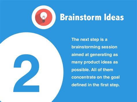 Invitation Letter For Brainstorming Meeting How To Prioritise Product Ideas