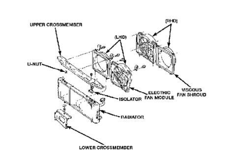 Reservoir Tangki Air Radiator Hyundai Trajet repair guides radiator removal installation