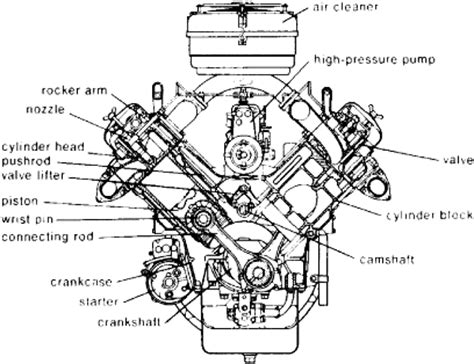 engine cross section motorcycle engine cross section motorcycle wiring