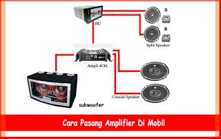 Power Lifier Di Jogja transistor power lifier mobil 28 images go look