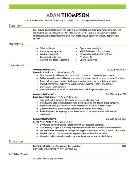 Resume Cover Letter Components Parts Of A Resume Best Template Collection