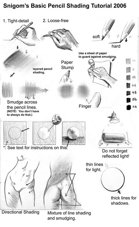 pencil drawing tips basic pencil shading by snigom on deviantart