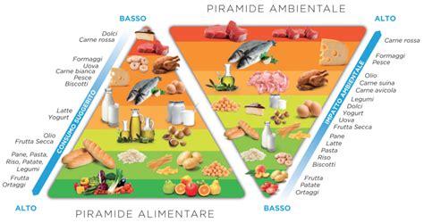 piramide alimentare barilla fondazione barilla a nutrizionisti usa per una nuova dieta